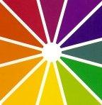 basic paint color wheel