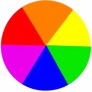 house paint color wheel