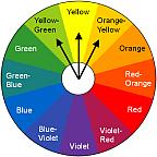 analogous paint color scheme