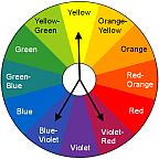 split complementary paint color combinations