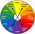 picking color combinations