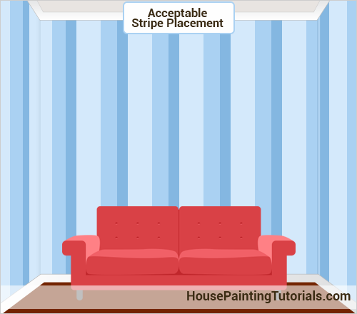 Correct complex stripe placement on the wall