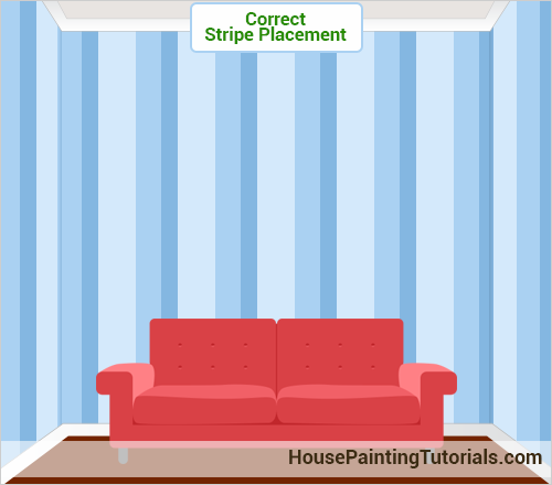 Correct simple stripe placement on the wall