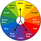 using color wheel to choose paint colors